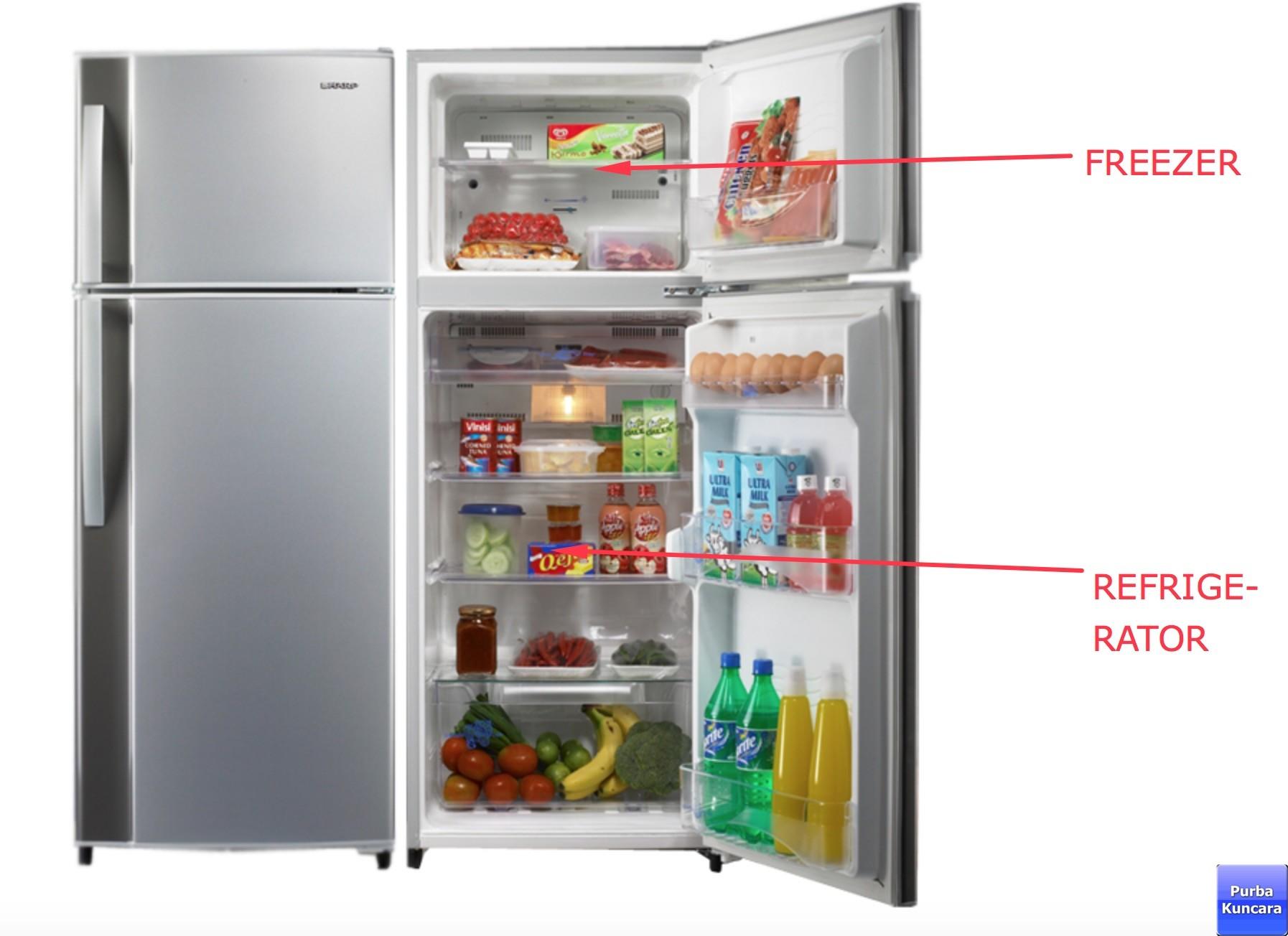Sedang Freezer Adalah Alat Untuk Membuat Makanan Dan Minuman Jadi Beku Tentu Derajat Dinginnya Lebih Rendah