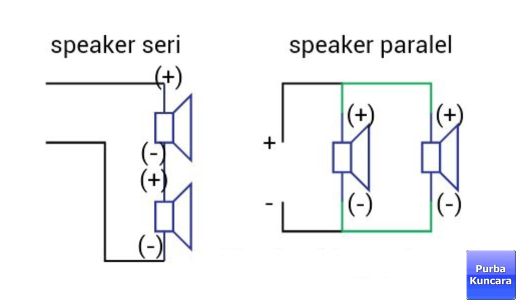 Image Result For Perbedaan Speaker Ohm Dan Ohm